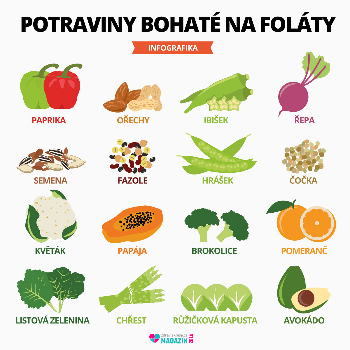 Potraviny bohaté na foláty by měly být součástí našeho jídelníčku. Jde především o určité druhy ovoce a zeleniny.