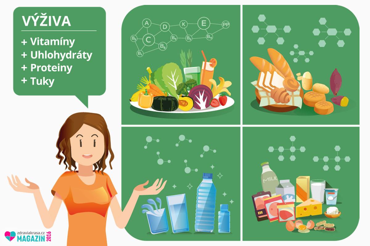 Ornishova dieta klade důraz nejen na vyšší příjem sacharidů, ale také na jejich kvalitu. V této dietě nenajdete zakázané potraviny, pouze ty méně zdravé. Podle Ornishovy diety nemá být hubnutí trápením, ale radostí.