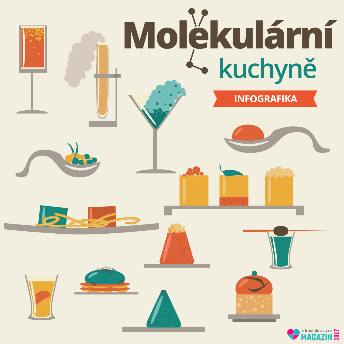Taky jíte očima? Zkuste je vycvičit na zcela nové pochoutky a drinky. Tak, jak je servíruje molekulární kuchyně založena na znalostech vědy.