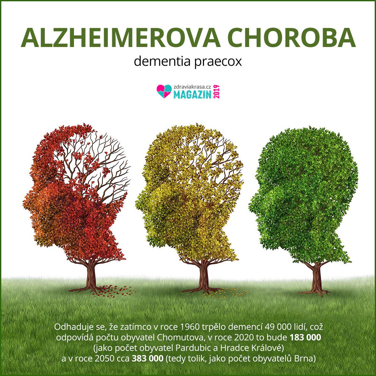 Alzheimerova choroba je na vzestupu. Odhady jsou alarmující.